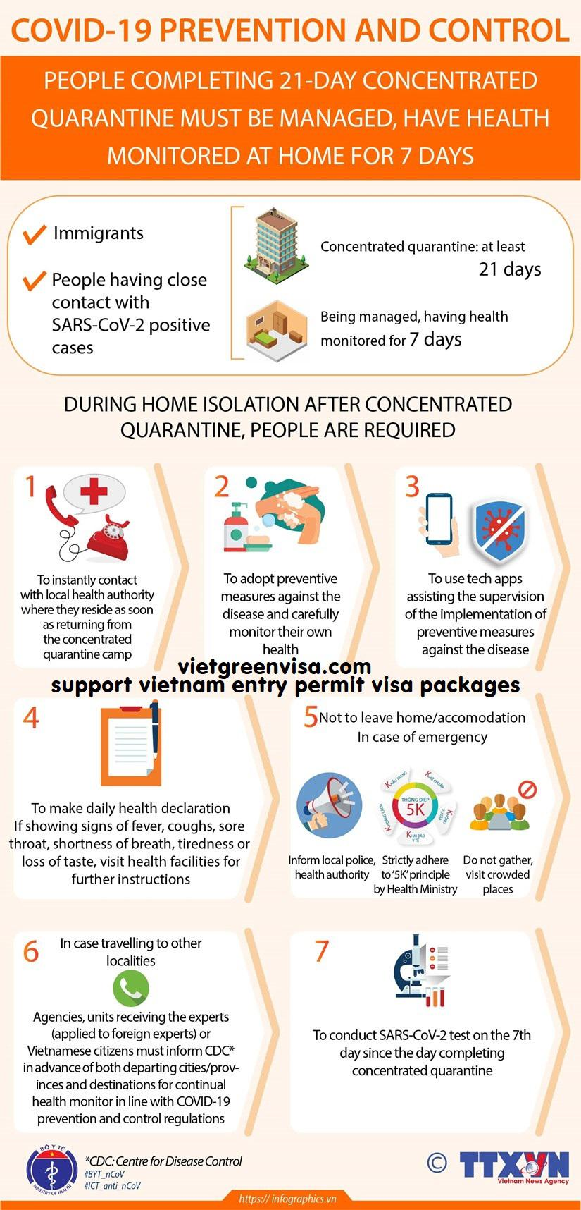 People completing concentrated quarantine must be monitored for 7 days